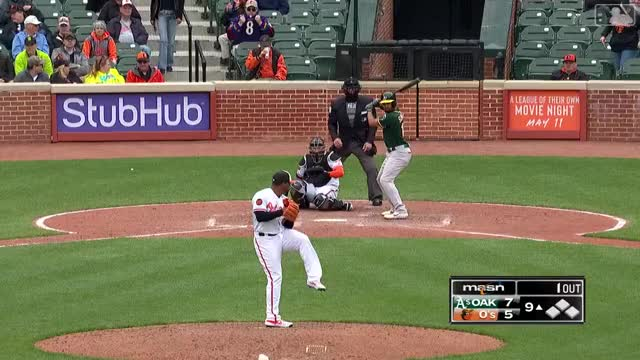 Watch and share Baltimore Orioles GIFs and Oakland Athletics GIFs by dkurtenbach on Gfycat