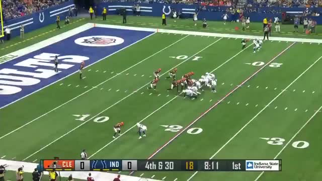 Watch and share  Browns Flip The Field After A 74-yard Punt GIFs on Gfycat