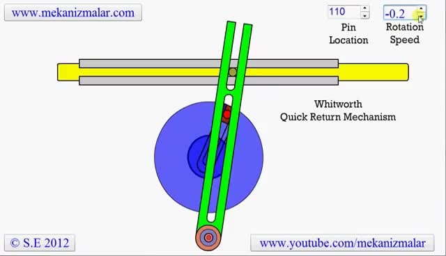 Watch and share Whitworth Quick Return Mechanism GIFs on Gfycat