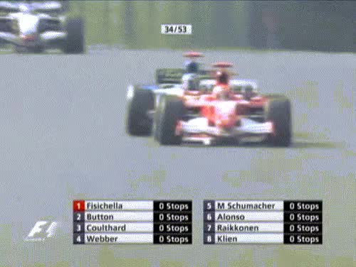 Watch and share Formula1 GIFs on Gfycat