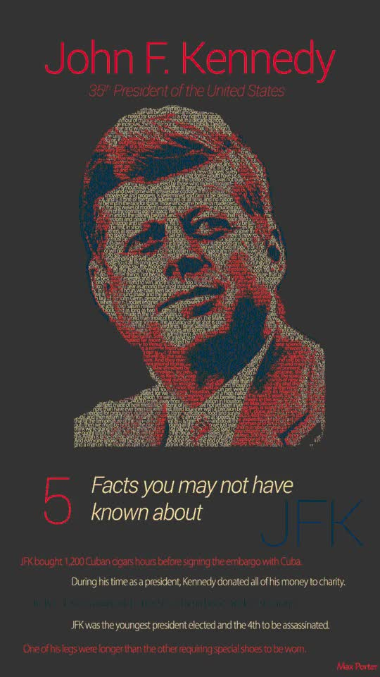 Watch and share JFK Zoom GIFs by echoecho on Gfycat