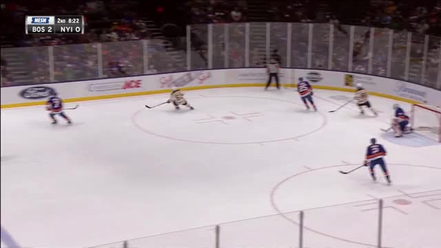 Watch and share Boston Bruins GIFs and Hockey GIFs on Gfycat