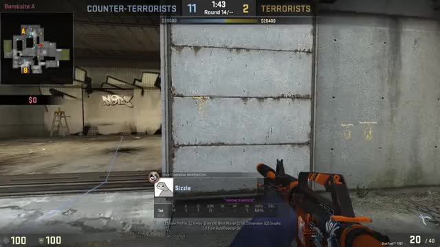 Watch and share Sizzle Insane Spectacular Nutty Amazing Incredible 3k Spraydown GIFs on Gfycat