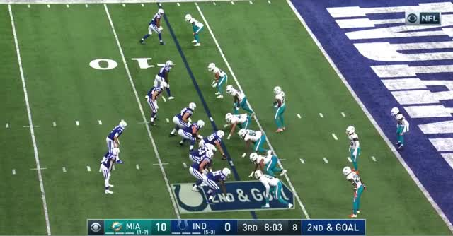 Watch and share Indianapolis Colts GIFs and Football GIFs by Matt Weston on Gfycat