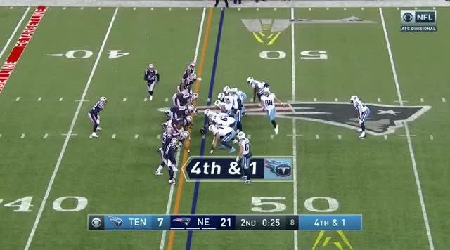 Watch and share 21 A Very Interesting 4th And 1 Play Call.mov GIFs on Gfycat