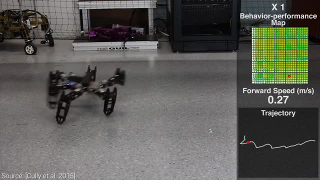 Watch and share This Robot Adapts Like Animals | Two Minute Papers #246 GIFs by The Livery of GIFs on Gfycat