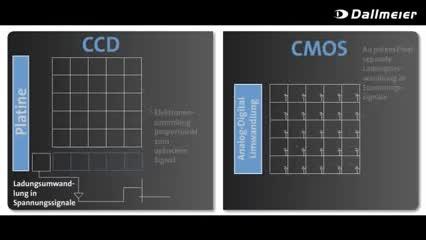 Watch and share Cctv Kamera GIFs and Umwandlung GIFs on Gfycat