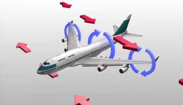 Watch How clear air turbulence is generated GIF on Gfycat. Discover more related GIFs on Gfycat