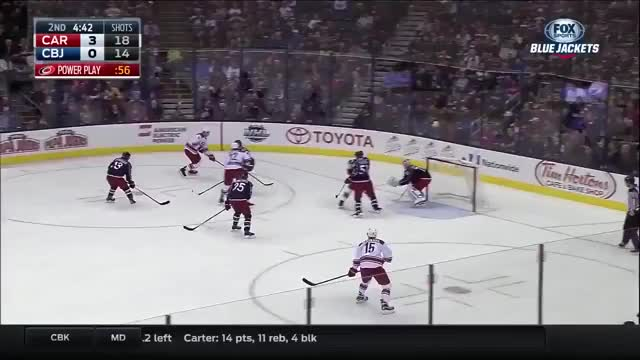 Watch and share Hockey GIFs and Cbj GIFs by zherdev on Gfycat