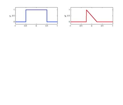 Watch and share Visualization Of Cross Correlation And Convolution With Matlab GIFs on Gfycat