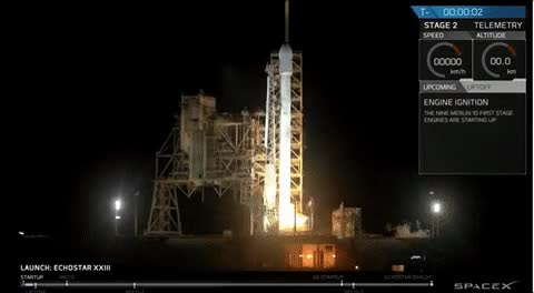 Watch and share Spacex Bigger GIFs on Gfycat