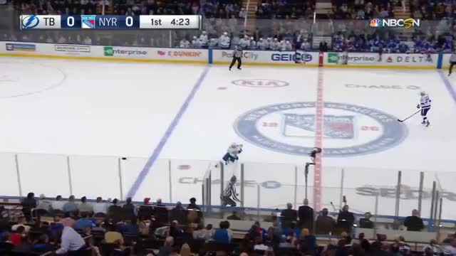 Watch and share New York Rangers GIFs and Hockey GIFs by Beep Boop on Gfycat