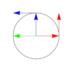 Watch differential equations GIF on Gfycat. Discover more related GIFs on Gfycat