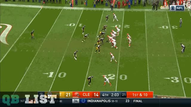 Watch and share Cleveland Browns GIFs and Football GIFs on Gfycat