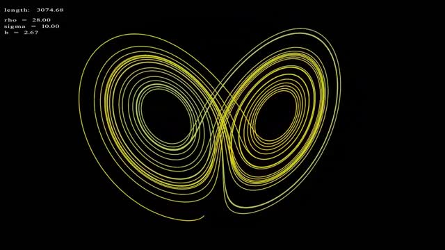 Watch and share Lorenz Attractor Simulation GIFs on Gfycat