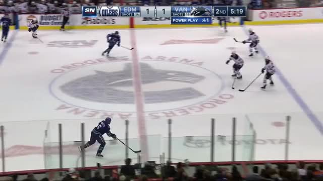 Watch and share Koskinen Weak Goals Against GIFs by cultofhockey on Gfycat