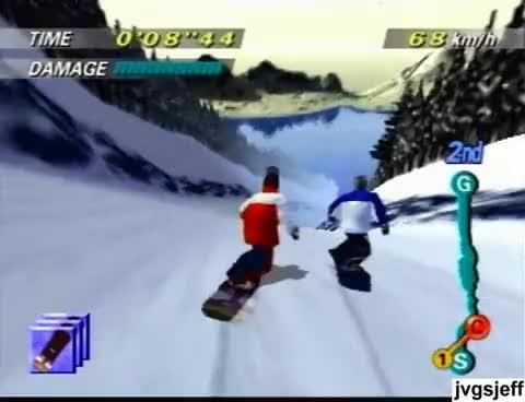 N64, 1080 Skateboarding GIFs