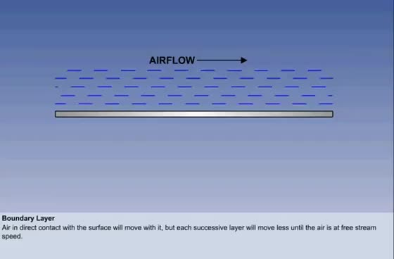 Parasite Drag (Aviation English) GIFs