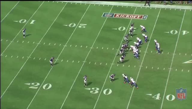 Watch and share TT Takes Underneath Route For 1 Yd GIFs by Cover 1 on Gfycat
