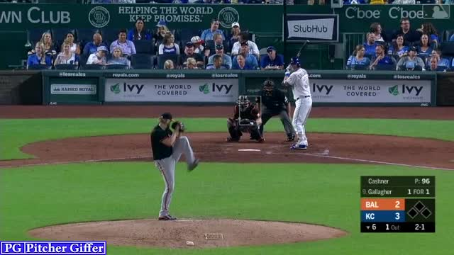 Watch and share Kansas City Royals GIFs and Baltimore Orioles GIFs by Pitcher Giffer on Gfycat