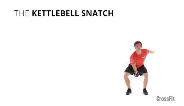 The Kettlebell Snatch GIFs