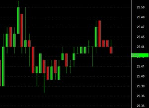 Watch chart GIF on Gfycat. Discover more related GIFs on Gfycat