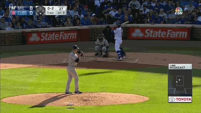 Watch and share Chase 3 Through 6 Baez GIFs on Gfycat