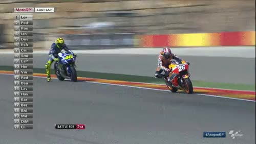 MotoGP GIFs
