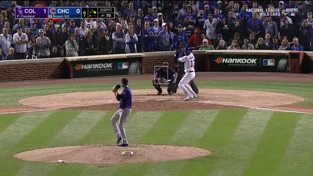 Watch Pop out Dahl pitch GIF on Gfycat. Discover more Chicago Cubs, baseball GIFs on Gfycat