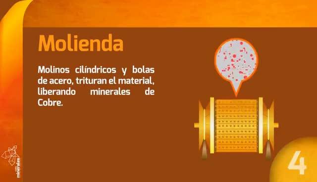 Watch and share Expo Minerales 2013 - Sistemas De Extracción - El Cobre Y Sus Procesos GIFs on Gfycat