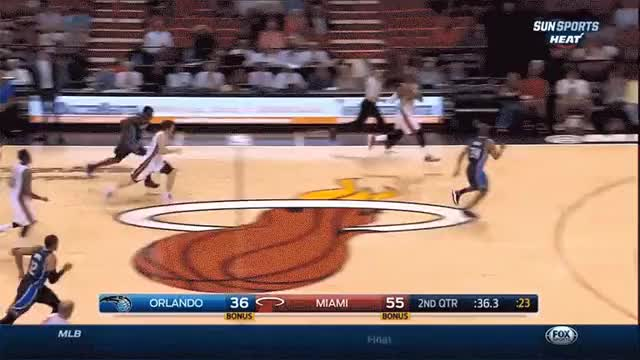 Watch and share Nba GIFs by sqectre on Gfycat