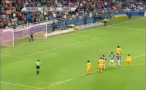 Watch and share Penal Gol Tigres GIFs on Gfycat