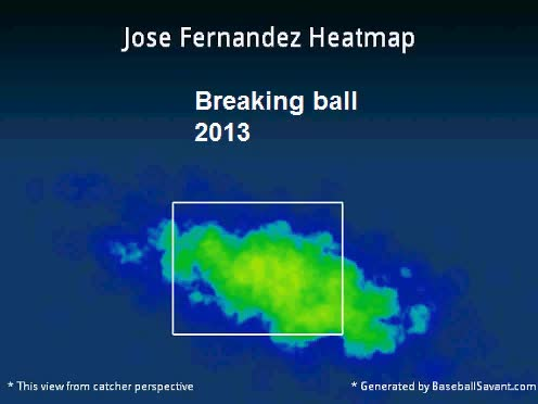 Watch and share Jose Fernandez Curveballs GIFs by jsulliv6 on Gfycat