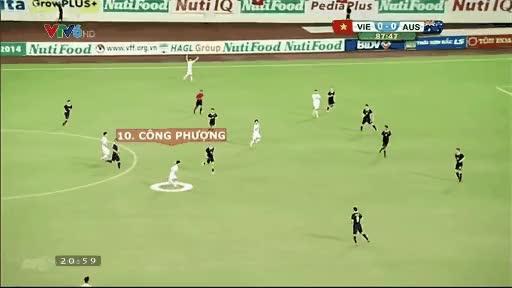 Watch and share 20141220-042909-cong Phuong Solo U19 Uc 512x288 GIFs on Gfycat