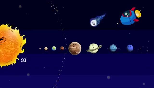 Watch and share El Sistema Solar (Animación) GIFs on Gfycat