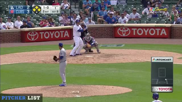 Watch and share Los Angeles Dodgers GIFs and Edward Paredes Sl GIFs on Gfycat
