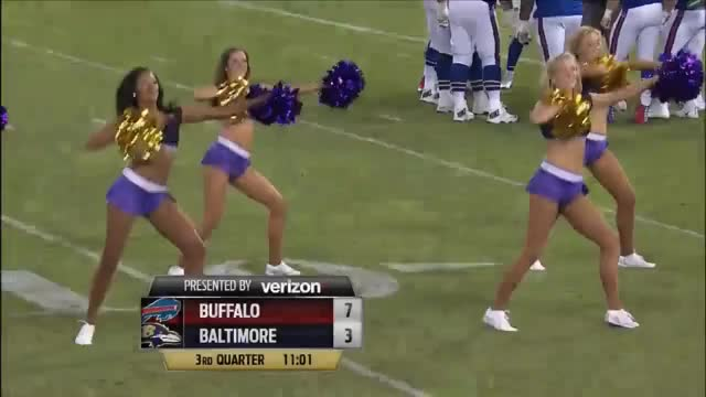 Watch and share Party GIFs by cheerleaders on Gfycat