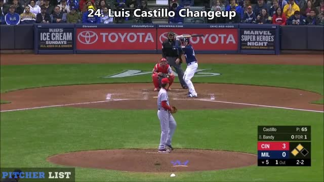 Watch luis castillo changeup 2018 GIF by Ely Sussman (@realely) on Gfycat. Discover more Baseball, Cincinnati Reds, Curveball, Filthy, Milwaukee Brewers, Nastiest Pitches, Pitcher List, Pitches, Slider, luis castillo GIFs on Gfycat