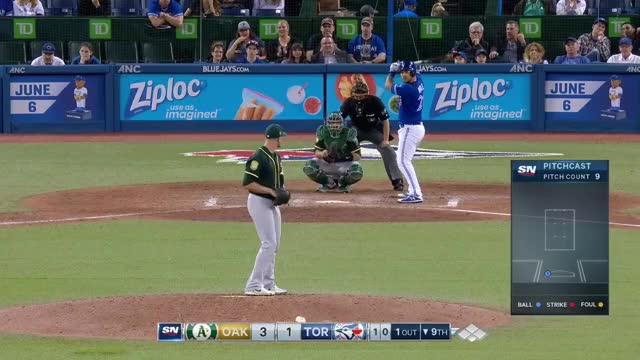 Watch this trending GIF on Gfycat. Discover more Toronto Blue Jays, baseball GIFs on Gfycat