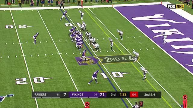Watch and share Minnesota Vikings GIFs and Oakland Raiders GIFs on Gfycat