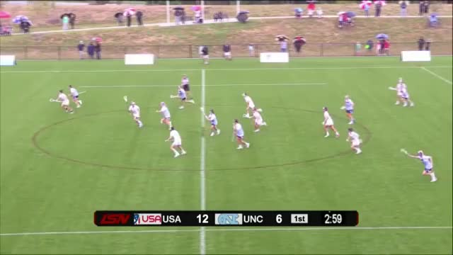 Watch and share USA Double Off Draw Loss GIFs by joekeegs on Gfycat