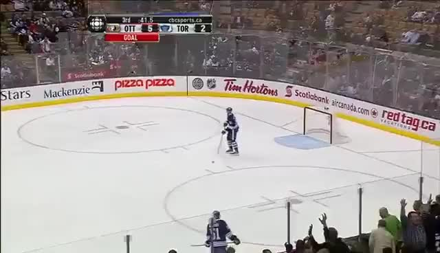 Watch and share Leafs Suck GIFs and Tml GIFs on Gfycat