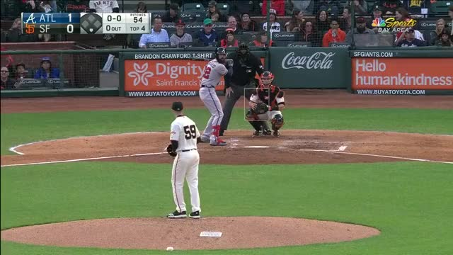 Watch and share Andrew Suarez Sl GIFs and Baseball GIFs on Gfycat