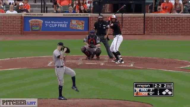 Watch Mike Fiers CBs 7-21-17 GIF on Gfycat. Discover more related GIFs on Gfycat