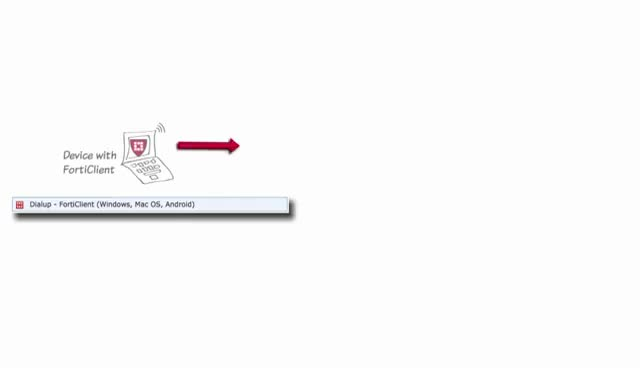 Watch FortiGate Cookbook - IPsec VPN with FortiClient (5.2) GIF on Gfycat. Discover more related GIFs on Gfycat