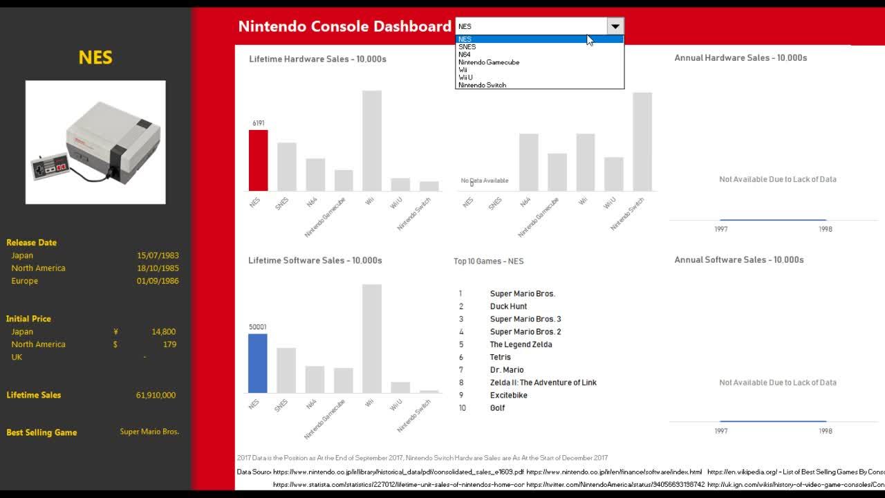 Nintendo Console Dashboard v2 GIFs