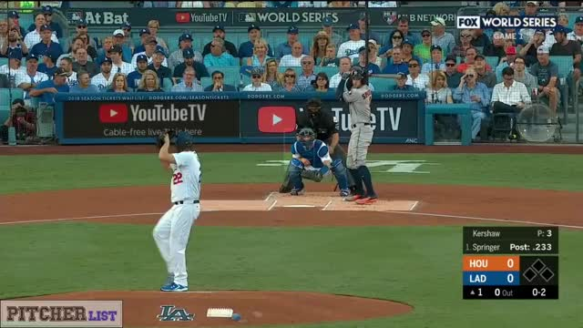 Watch and share Kershaw K 1.mp4 GIFs on Gfycat