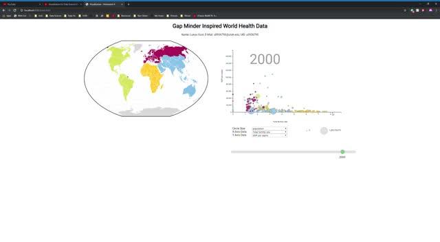 Watch and share Visualization – Homework 4 - Google Chrome 2019-09-24 12-34-17 GIFs on Gfycat