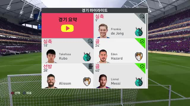 Watch and share Fifa 20 GIFs and Soccer GIFs by jumen_juyoungsin on Gfycat