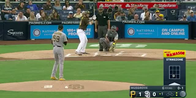 Watch harrison GIF by DK Pittsburgh Sports (@dkpghsports) on Gfycat. Discover more San Diego Padres, baseball GIFs on Gfycat